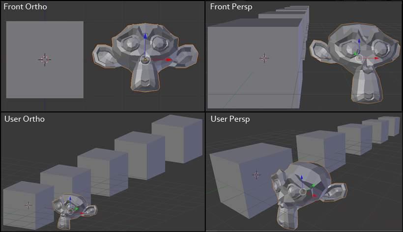 3DPerspective
